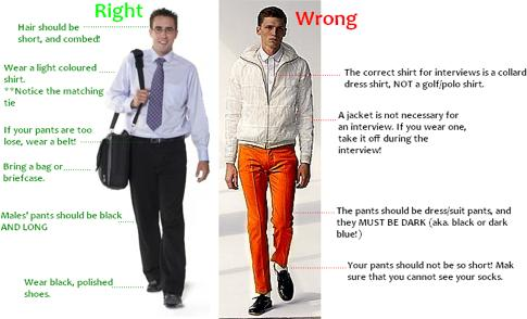 What To Wear A Mcdonalds Interview